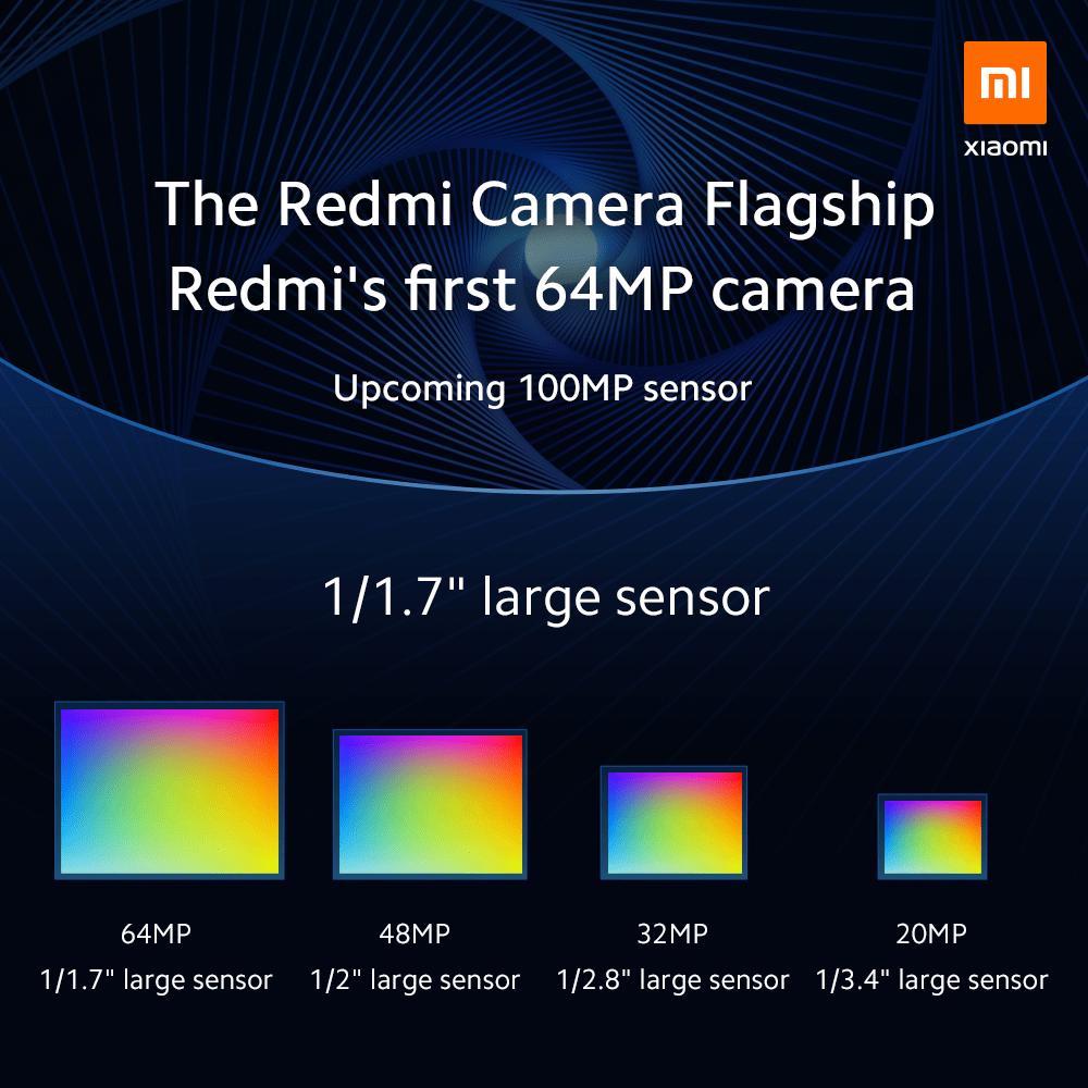 Xiaomi y Samsung anuncian el lanzamiento de una cámara de 64MP y un sensor de 100MP