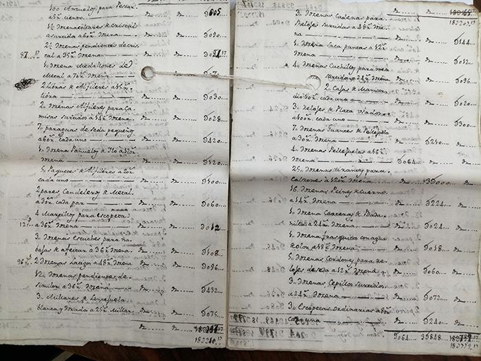 El Archivo Provincial de Cuenca te invita a ir de compras por la capital conquense..., en el año 1805