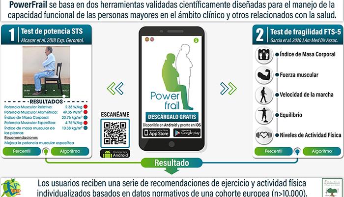 La UCLM y el Hospital Virgen del Valle crean una APP gratuita que evalúa la fragilidad en personas mayores