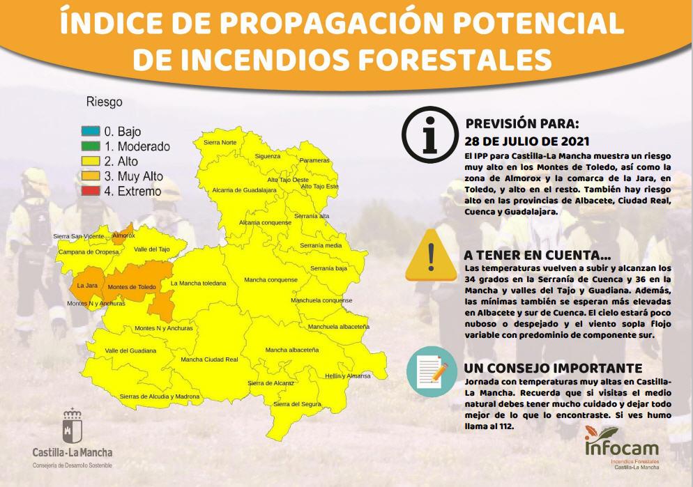 ipif | Liberal de Castilla